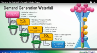 Sales Funnel Webinar Screenshot